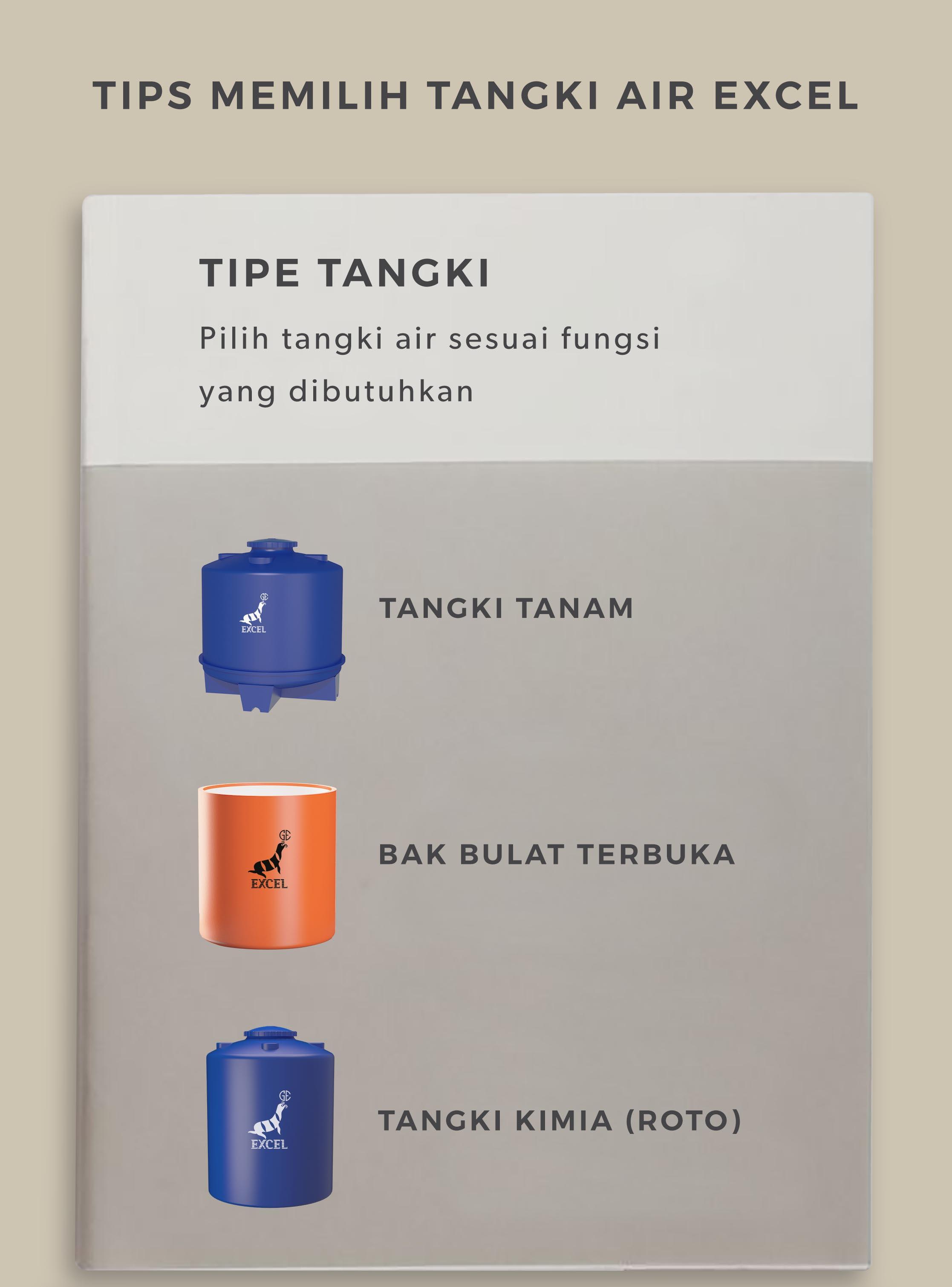 Tipe Tangki - Pilih Tangki Air Sesuai Fungsi yang Dibutuhkan